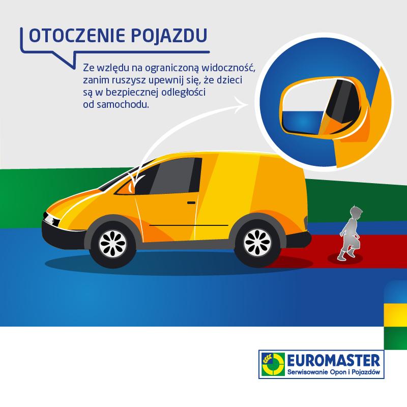 euromaster2